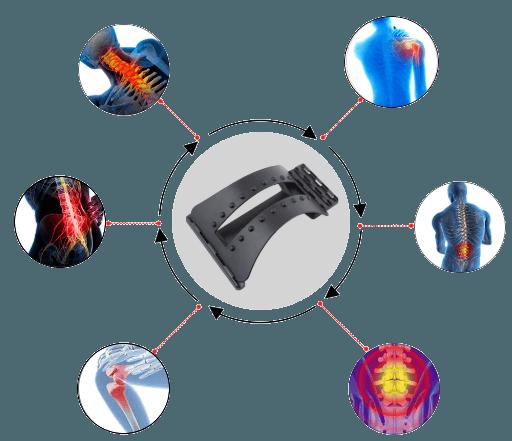 Polideia alongamento alongar dor na coluna na lombra lombalgia descompressor massageador costas
