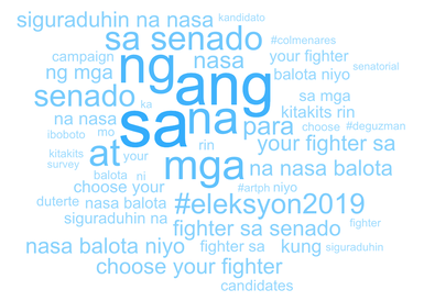 Topic Cloud 2019 Philippine Elections