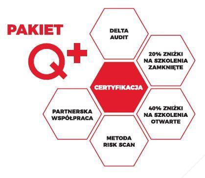 Pakiet Q+ certtyfikacja ISO