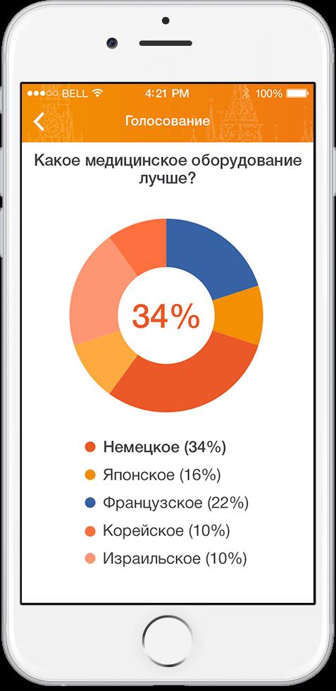 приложение для организации международного конгресса АСТАОР