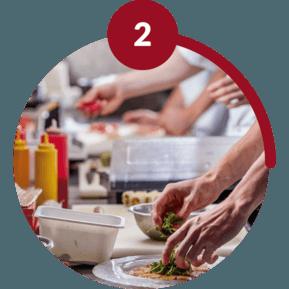 Produtividade na Cozinha