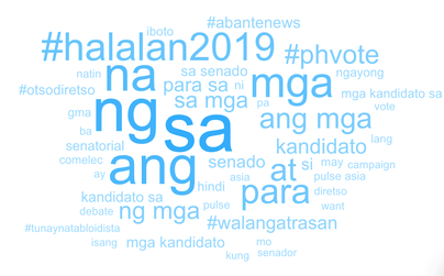Sentiment Cloud Philippine Elections 2019