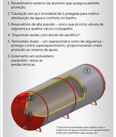 Boilar Aquecedor Solar Brasilia