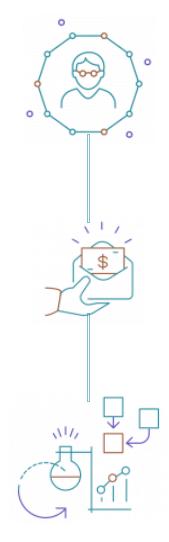 [object object] Curso intensivo de 2 días de Growth Hacking : Cómo desarrollar el crecimiento en el 2019 gt1