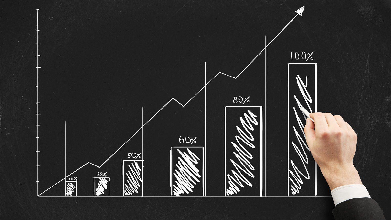 landing page metrics