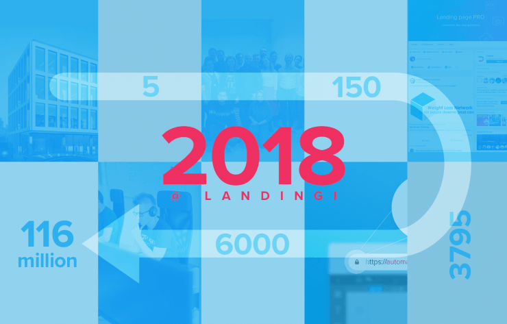 Landingi 2018 summary