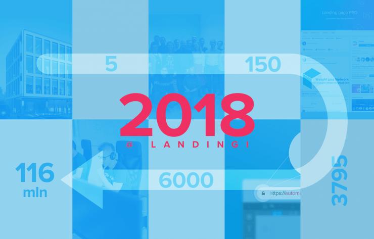 Landingi 2018 podsumowanie