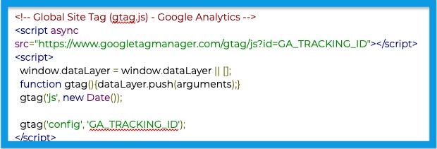Google-analytics-code1