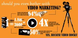 video marketing data