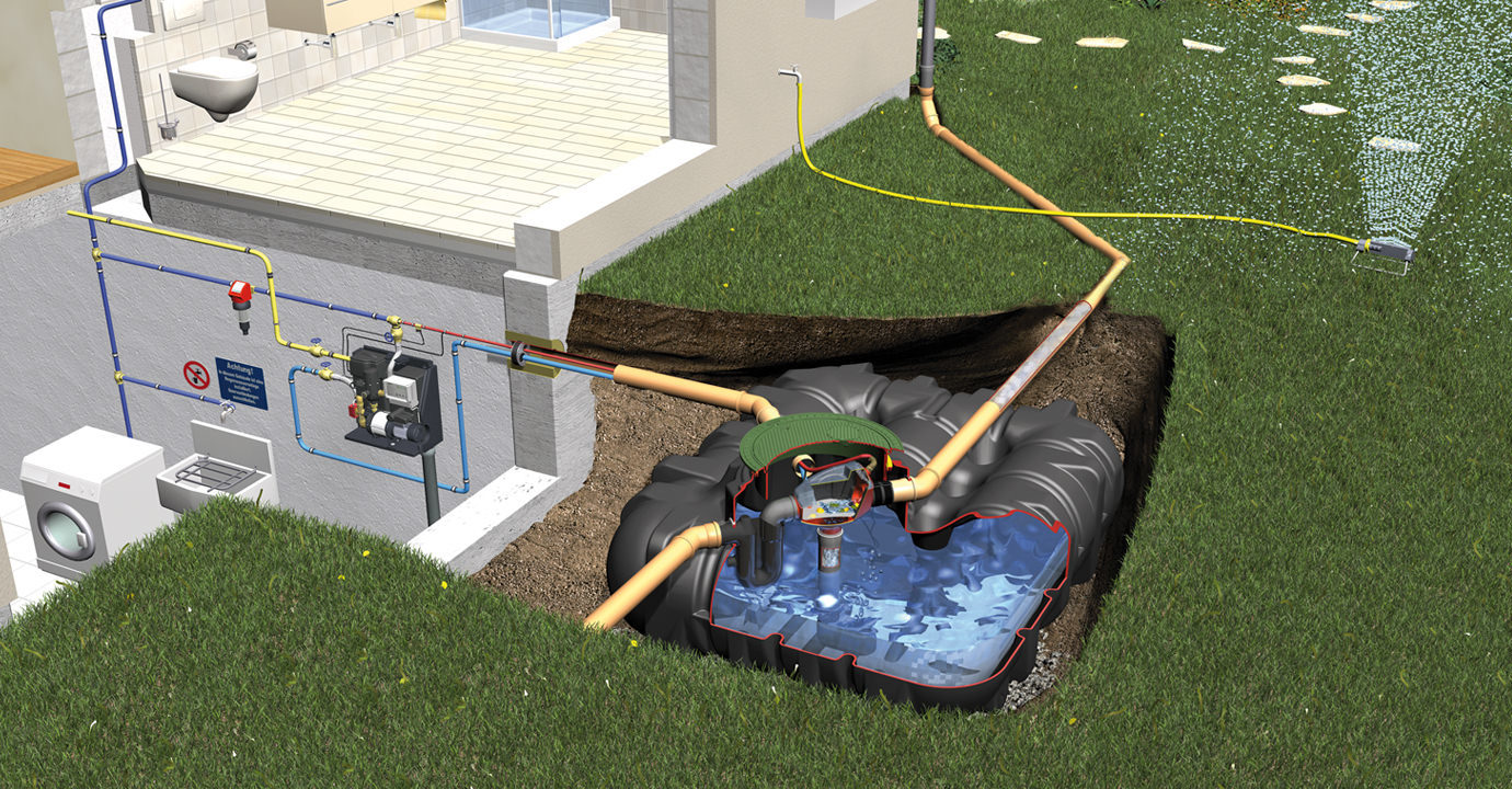 Uporaba deževnice z rezervoarjem Platin.