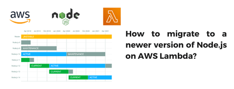 Pattern Match Blog Post - How to migrate your Serverless Architecture to a newer version of Node.js on AWS Lambda?