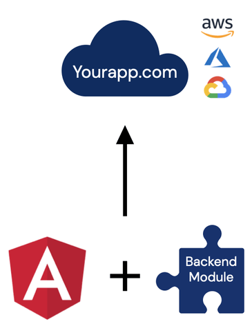 The simplest and fastest way to deploy an Angular app