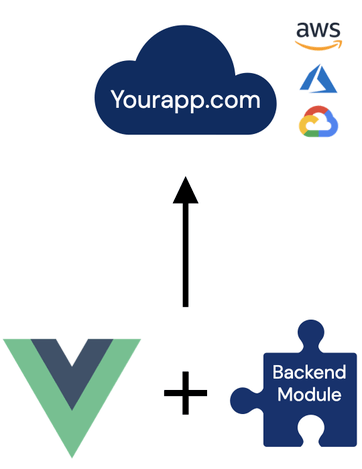 The simplest and fastest way to deploy a Vue.js app