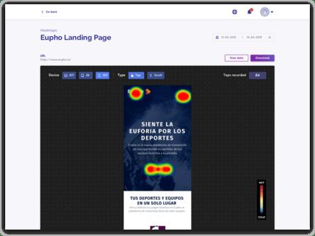 Obtén una representación visual de cómo es que interactúan tus usuarios dentro de tu plataforma.