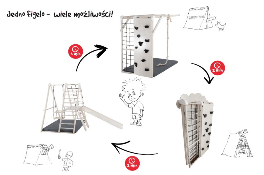 Różne konfiguracje i ustawienia domowego placu zabaw Figelo (drabinki gimnastyczne)