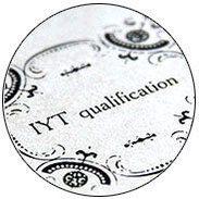 International Boating Sailing Passport IYT